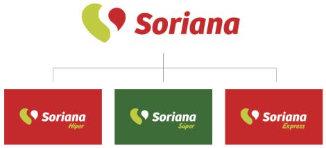 soriana_logo_subbrands